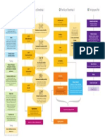 Way of Shambhala Chart English.pdf
