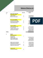 Re Ratio Analysis