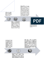 Historia de La Biologia (Linea Del Tiempo)