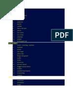 Vocabulary for SPM english