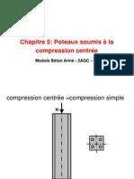 B.acompression Simple