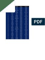 Ejercicio Base de Datos