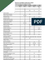 Histórico da correlação numérica - Hinos de Louvores e Súplicas a DEUS