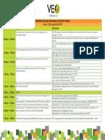 Presentación de Impresentación de Impresora 3D FORTUS 400mc