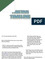 defne and anwesha timeline
