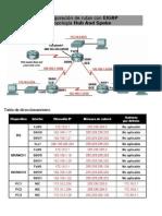 Configuración de rutas con EIGRP