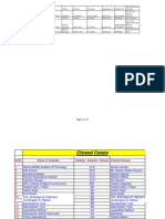 Final Compiled(IDBI)+