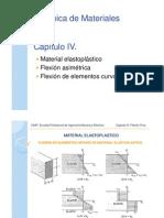 Capitulo IV. Material Elastoplastico y Flexion Asimetrica