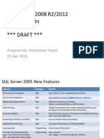 SQL Server 2005,2008,2008 R2,2012 New Features
