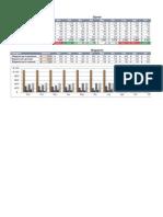 Bilancio Familiar e 2013
