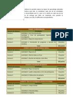 F0003 - Evaluacion.docx