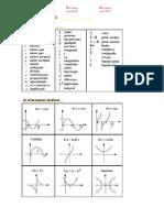 Simbologia Matematica01