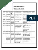 Contoh Rancangan Pengajaran Mingguan