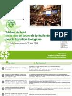 2013 Mai - Etat Avancement 3 Feuille de Route Transition Ecologique-2