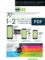MEF - App Privacy [INFOGRAPHIC]