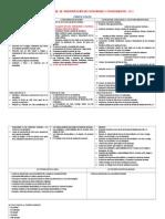 1.2. MATRIZ DE DIVERSIFICACIÓN DE CAPACIDADES Y CONOCIMIENTOS 2012