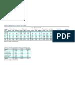 Re Default Rate