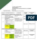 II 06 MTI Cientifico Plan
