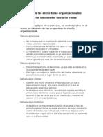 Evolución de las estructuras organizacionales