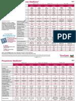 Projector Product Guide 2011 Spanish LA