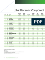 2013 Top 25 Electronic Component Distributors