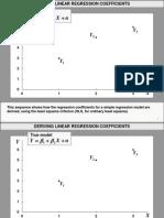 Linear Regression Primer