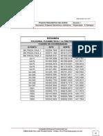 Coordenadas Poligonal Ph San Andres