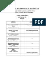 AR OrganizacionPoderJudicial 1.0.030605 1.0.0