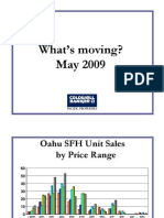 What's Moving - May 2009