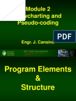 FEU EAC ITES103 ITEI103 Flowcharting and Pseudocoding StudVersion