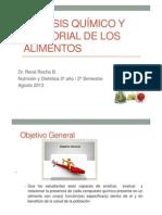 Programa de Analisis Químico y sensorial de los alimentos
