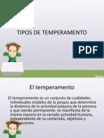 Tipos de Temperamento2- 10novi y Caracter 8de Noviembre Ciclo II