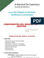 Componentes Del Modelo de a.I.
