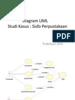 Diagram UML Sisfo Perpustakaan