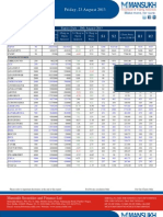 F&O Report 23 August 2013 Mansukh Investment and Trading Solution