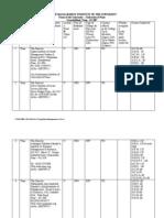 Update Management List 2-11-12
