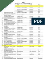 List of Urban School