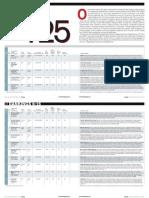 2013 TrainingMag Top 125 Chart of Company Training Programs