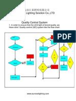 Auroras Lighting Quality Control