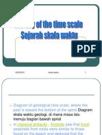 History of the Time Scale Sejarah Skala Waktu