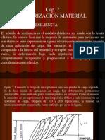 CAP 7 Caracterización de materiales