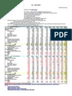 UK - GDP 2Q2013