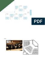 Visuals for Seating Arrangement Plan
