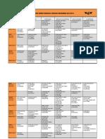 New Jadual Musyrif Harian Perubatan Cawangan Iskandariah 2013