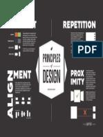 Princípios do Design