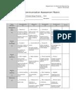 Written Communication Assessment Rubric