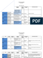 Area Caracter Tabela de Opurtunidades