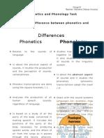 Phonetics and Phonology Task