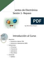 SESION 1 - Fundamentos de Electronica