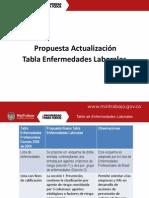 Avances Para La Prevencion, Diagnostico y Calificacion de La Enfermedad Laboral en Colombia.